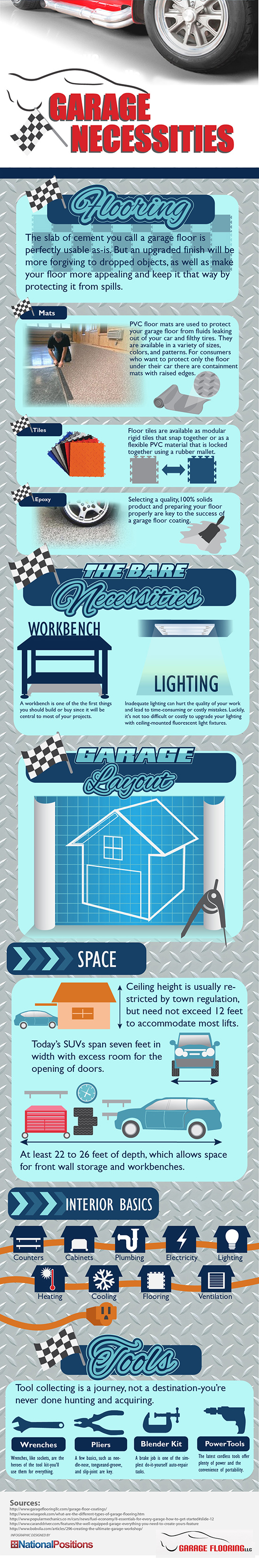 Perfect Garage Requirements